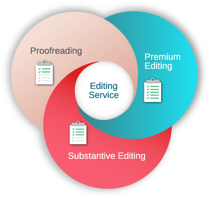 Editing and proofreading services melbourne